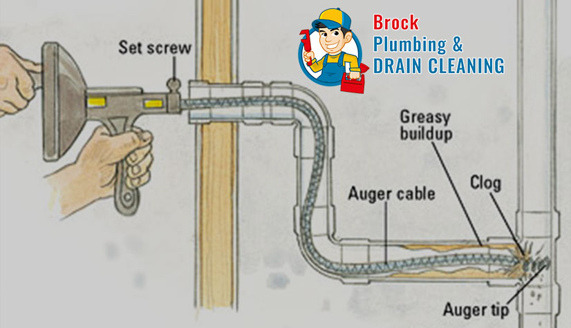 Sewer Cleaning Calgary